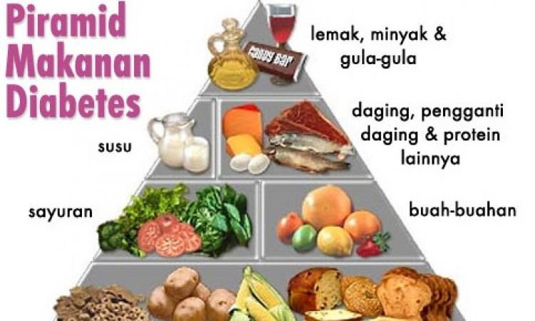 Makanan Yang Boleh Dan Tidak Boleh Dimakan Oleh Penderita Diabetes